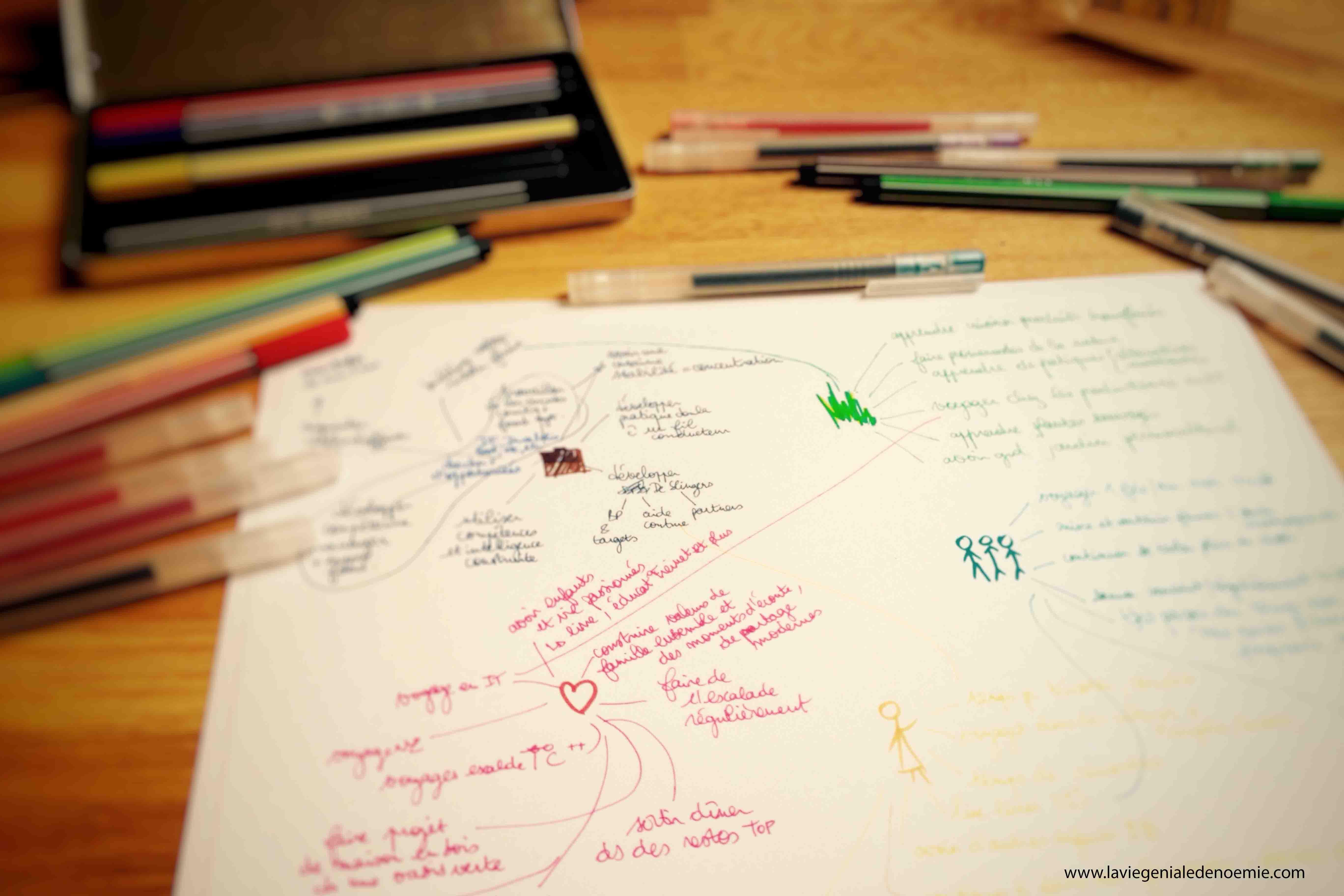 Comment relier objectifs de vie et tâches quotidiennes